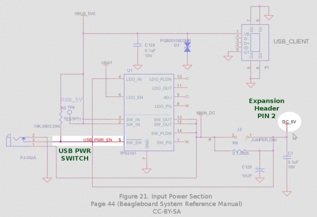 BeagleBoard Input Power Selection Circuit