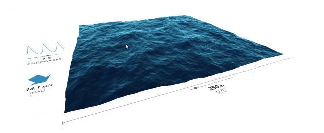 Ocean Wave simulator